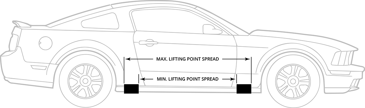 Lifting Point Spread Diagram